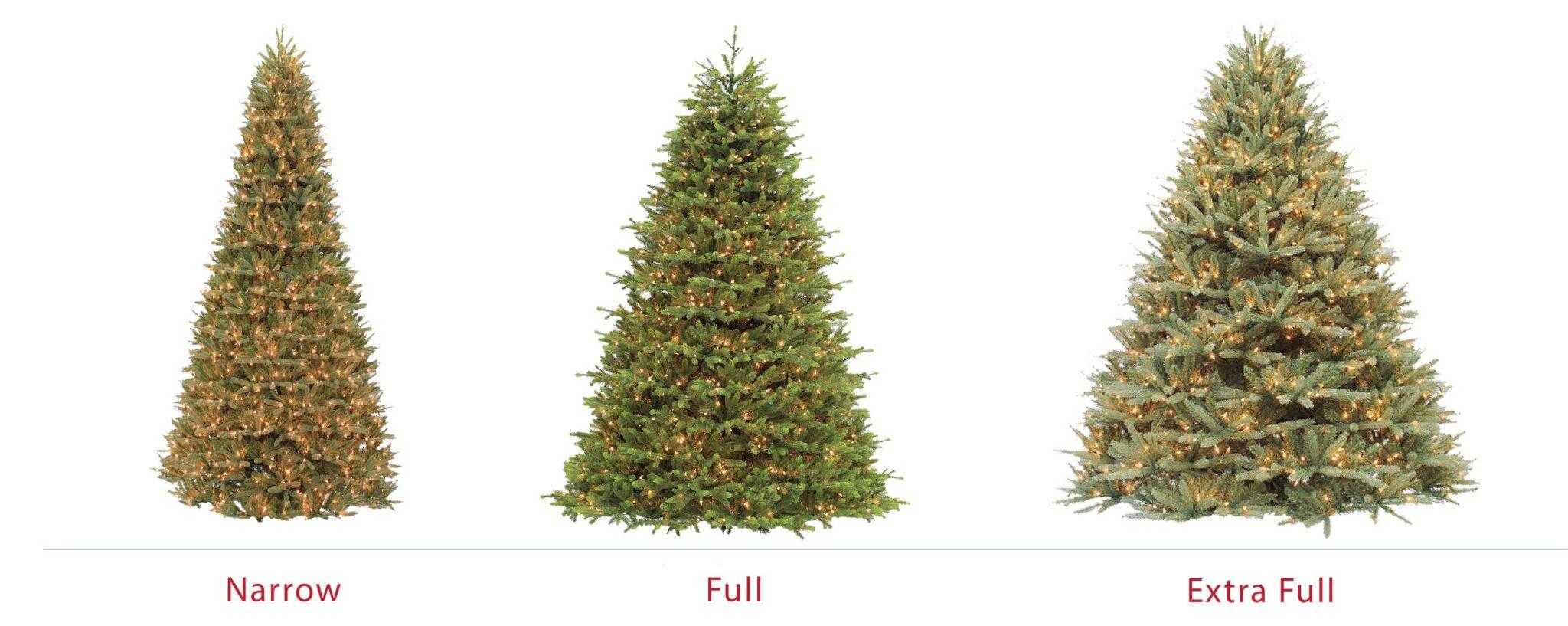 Christmas Tree Widths